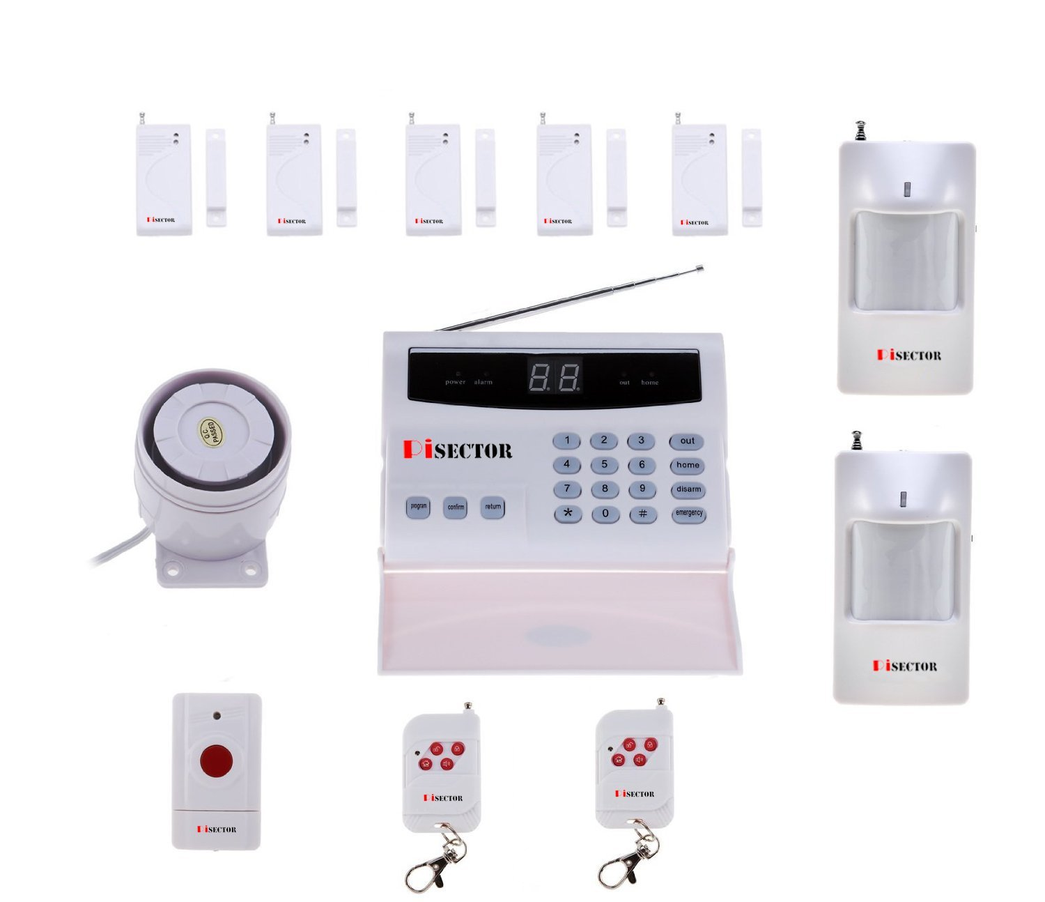Introduction to residential alarm security systems the security residential security alarm system solutioingenieria Gallery
