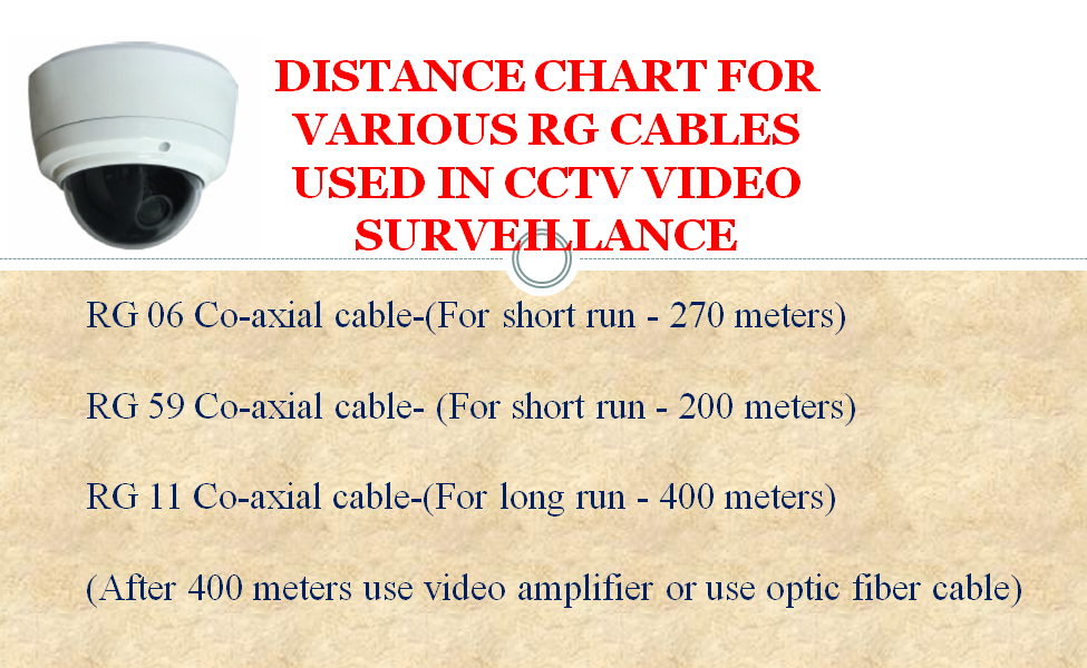 Communication Channels in CCTV Security System   THE SECURITY ...